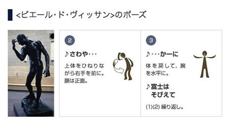静岡県立美術館「カレーの市民」ピエール・ド・ヴィッサンのポーズ