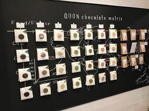 【荻窪に初出店!「久遠チョコレート(Quon Chocolate)」】障害者による一流スイーツ店